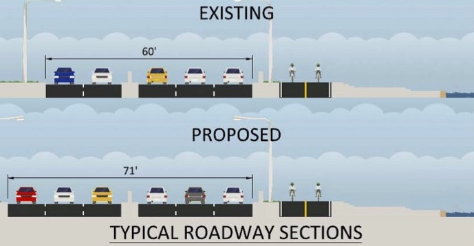 CDOT plans to add two travel lanes to Stony Island between 59th and 63rd Streets and a southbound lane to Lake Shore Drive between 57th and Hayes.