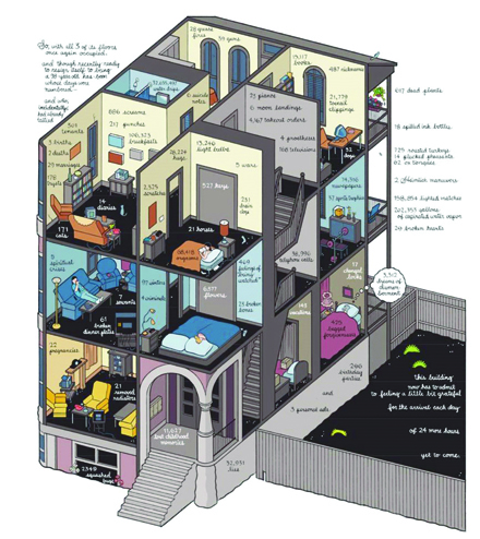 A page from Chris Ware's <i>Building Stories</i>