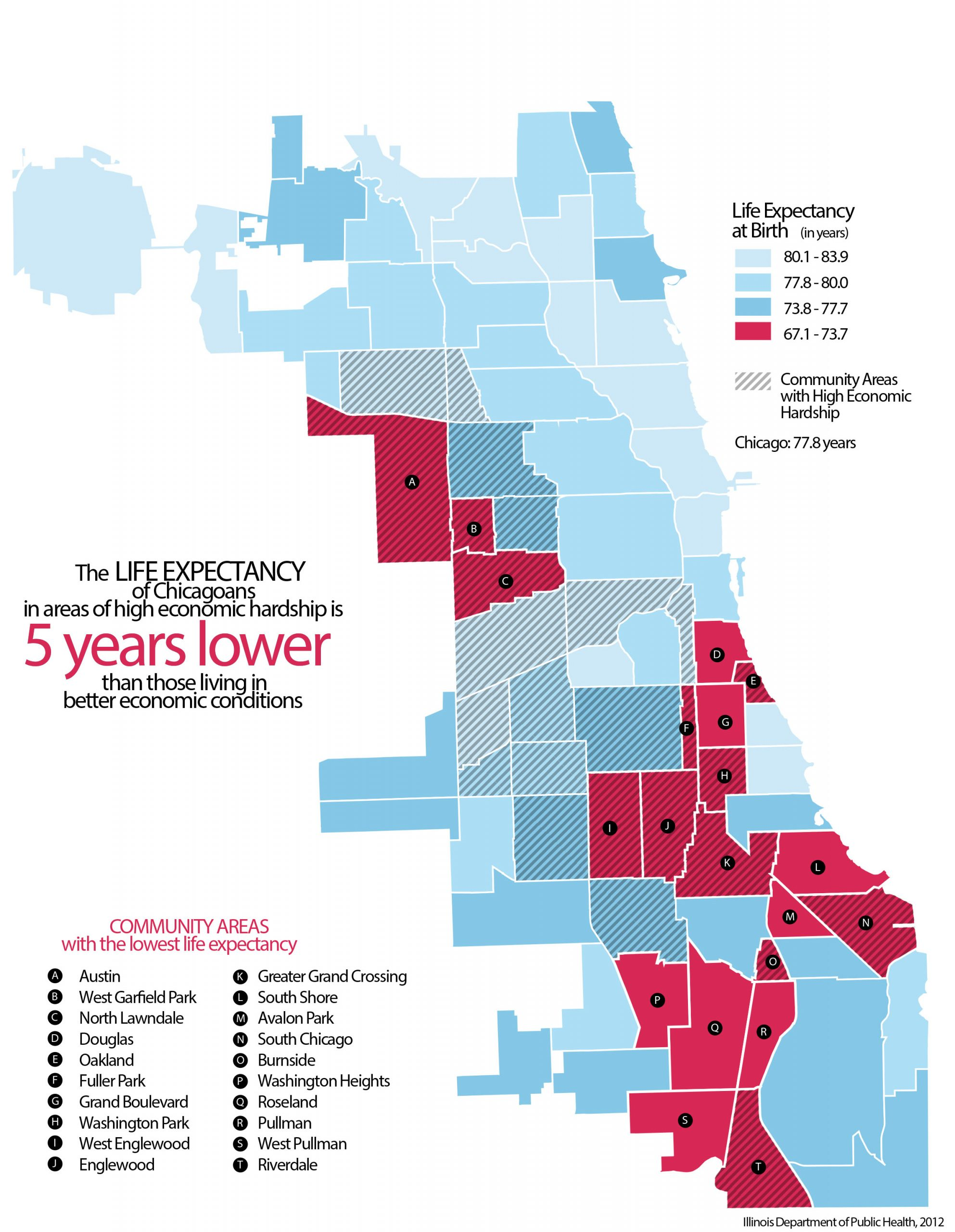 The public health department also found a gap in life expectancy tied to neighborhood.