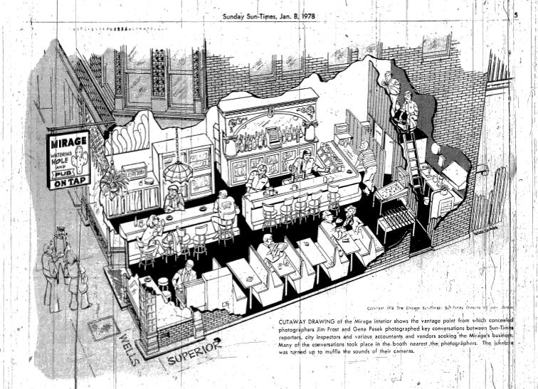 <i>Sun-Times</i> illustration of the Mirage Tavern layout