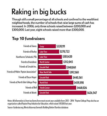 Raking-in-Big-Bucks-Graphic