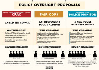Three ordinances have been proposed so far to overhaul police oversight in Chicago.Click here to enlarge