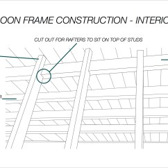 Balloon Framing Diagram Trailer Breakaway Box Wiring Frame Housing Construction Chicago The Great