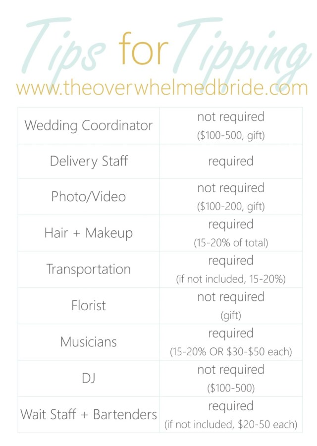 tipping your vendors - chicago wedding blog
