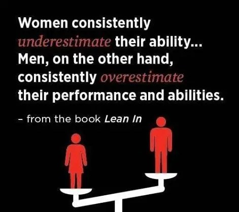 Women consistently underestimate their ability