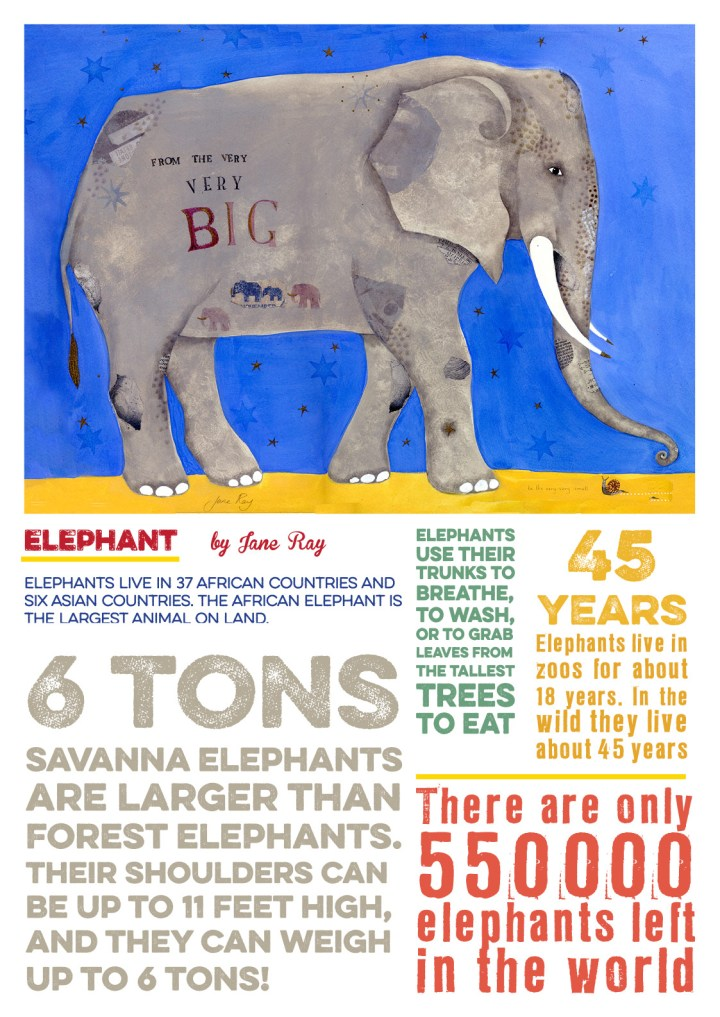 Illustarted poster about elephants from Chicken Newspaper