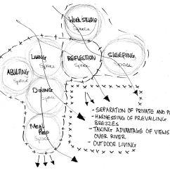 Space Diagram Jboss Architecture Sarah Ainsworth 39s Blog Just Another Wordpress Weblog