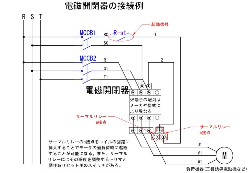 電磁力応用機器~回路の開閉~