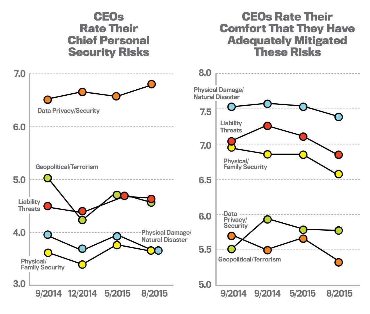 hight resolution of risk 1