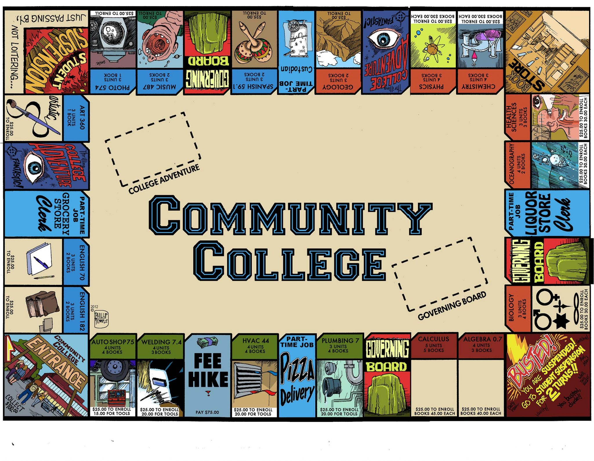 college-board-game