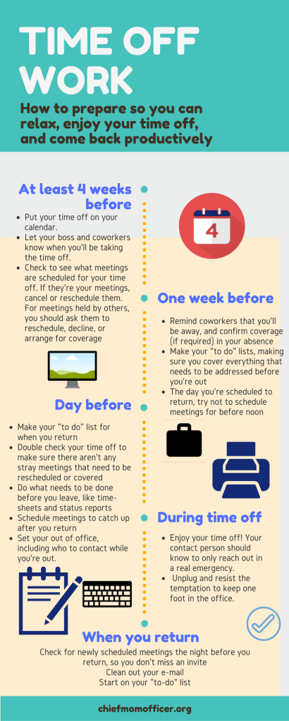 Time off away from work checklist