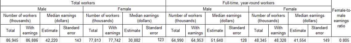 Overall Income.png