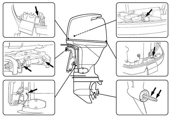Typical Outboard Engine Greasing Points
