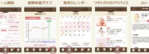 スマホに転送できる婦人体温計が2000円で手に入るwebサービス