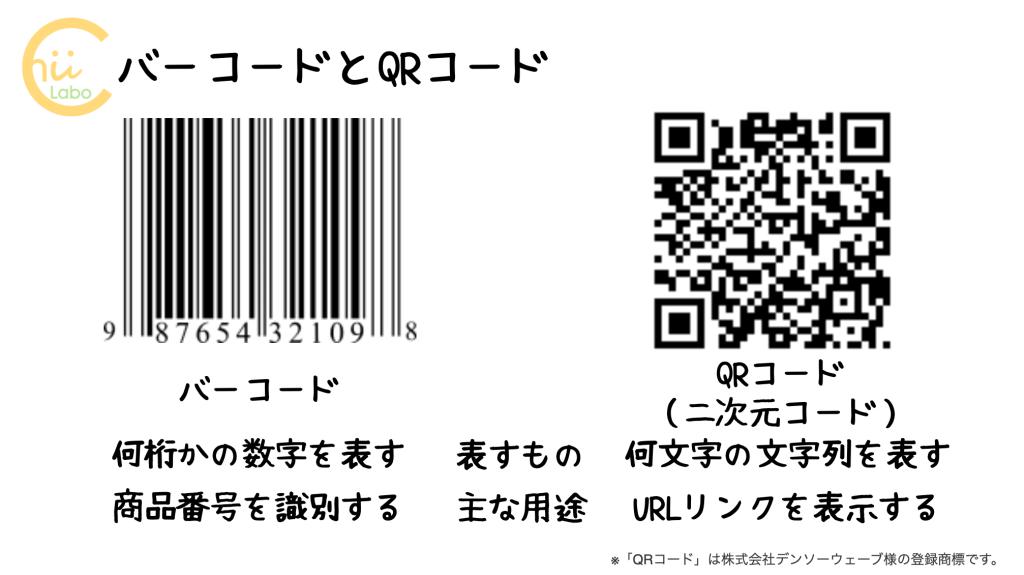 バーコードと二次元コード(QRコード)