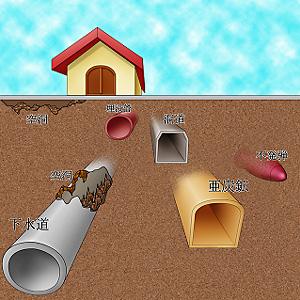 地下埋設物・空洞調査|株式會社日本地下探査|防災調査 ...