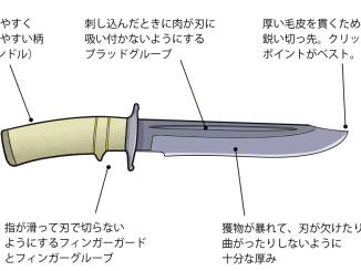 狩猟ナイフ