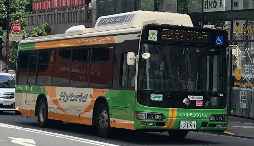 品川200か2153