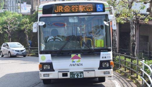 静岡200か・623