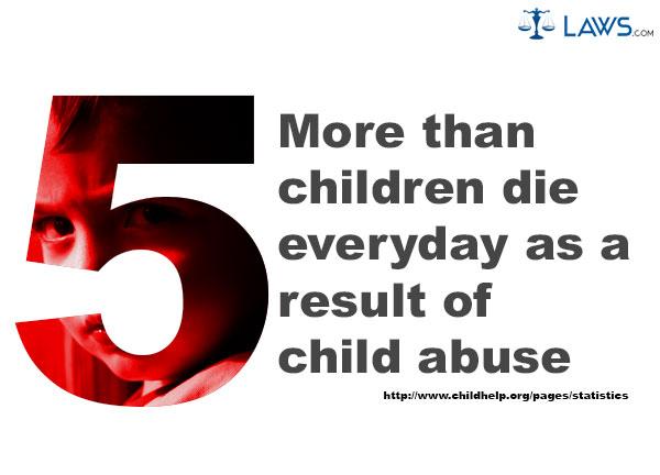 five children die every