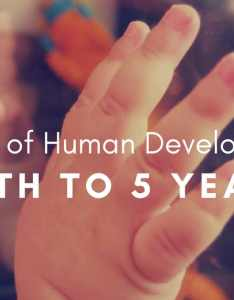 Stages of human development birth to years also is your little one on track childhood rh childdevelopmentinfo