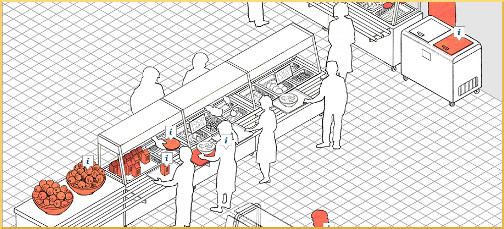 [graphic of people being served at a cafeteria]