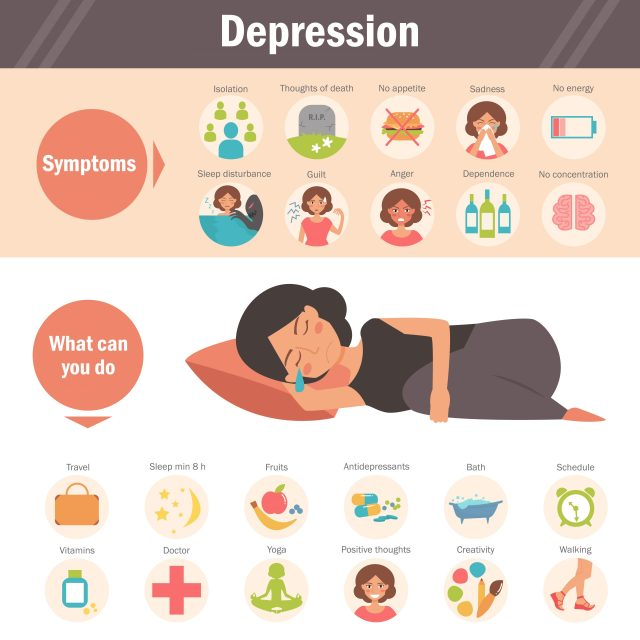 depression symptoms treatment