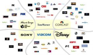 BlackRock-and-Vanguard own the media.