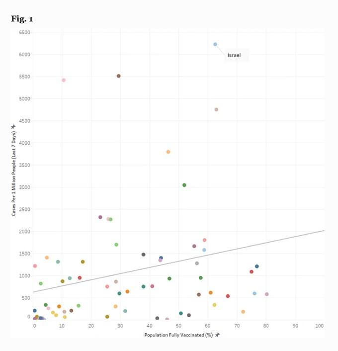 Figure-1-chart