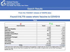 A partir du 23/07/21 Publication des données VAERS