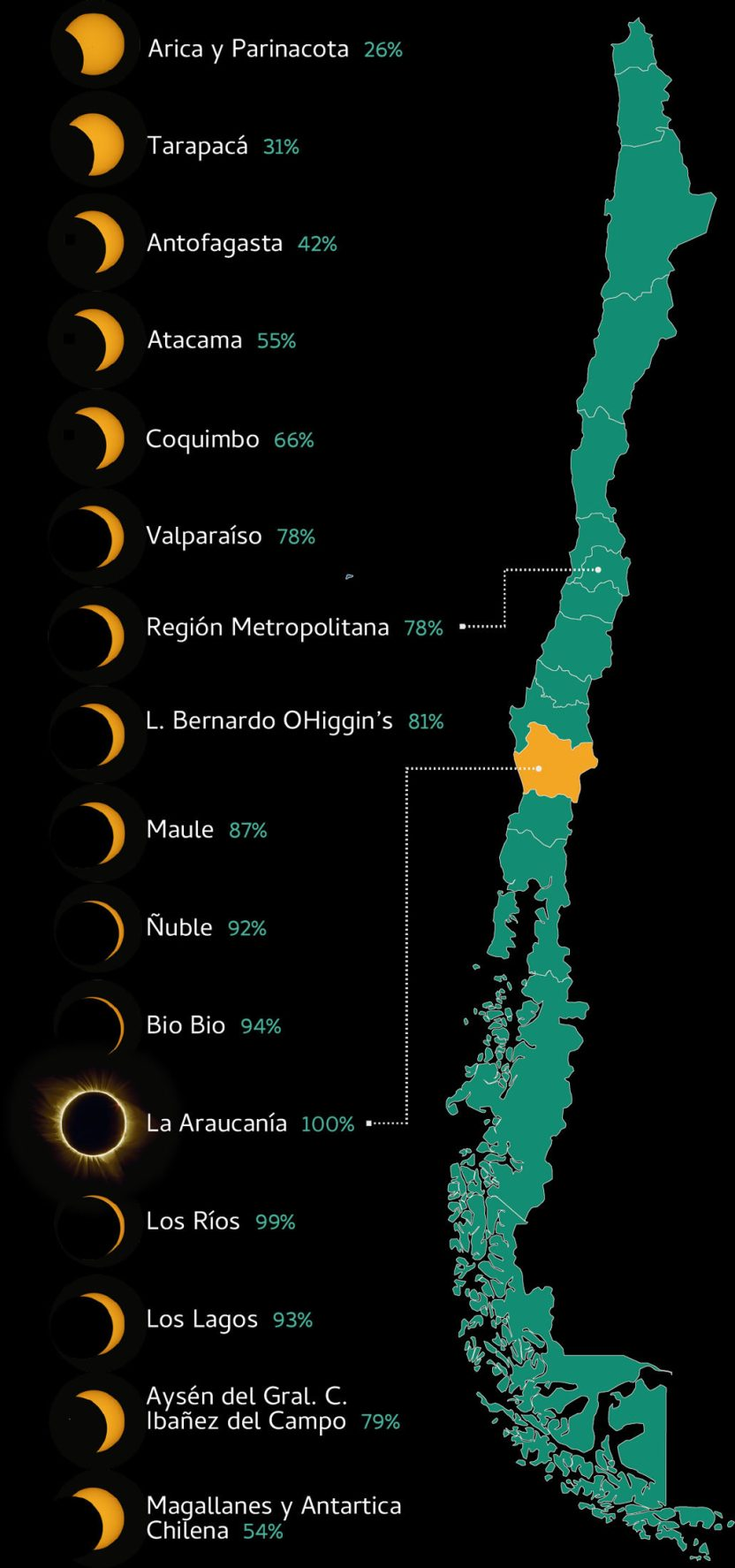 visibilidad-eclipse-chile-2020