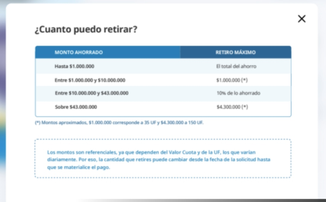AFP revela COMO SERÁ EL FORMULARIO para retirar el 10% de los fondos