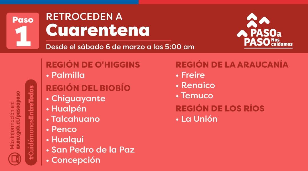 AHORA: Decretan CUARENTENA al Gran Concepción tras ALZA de contagios
