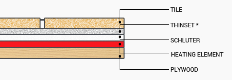 what does an uncoupling membrane