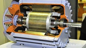 Pengertian Motor Listrik 3 Fasa Dan Prinsip Kerjanya Elektronika