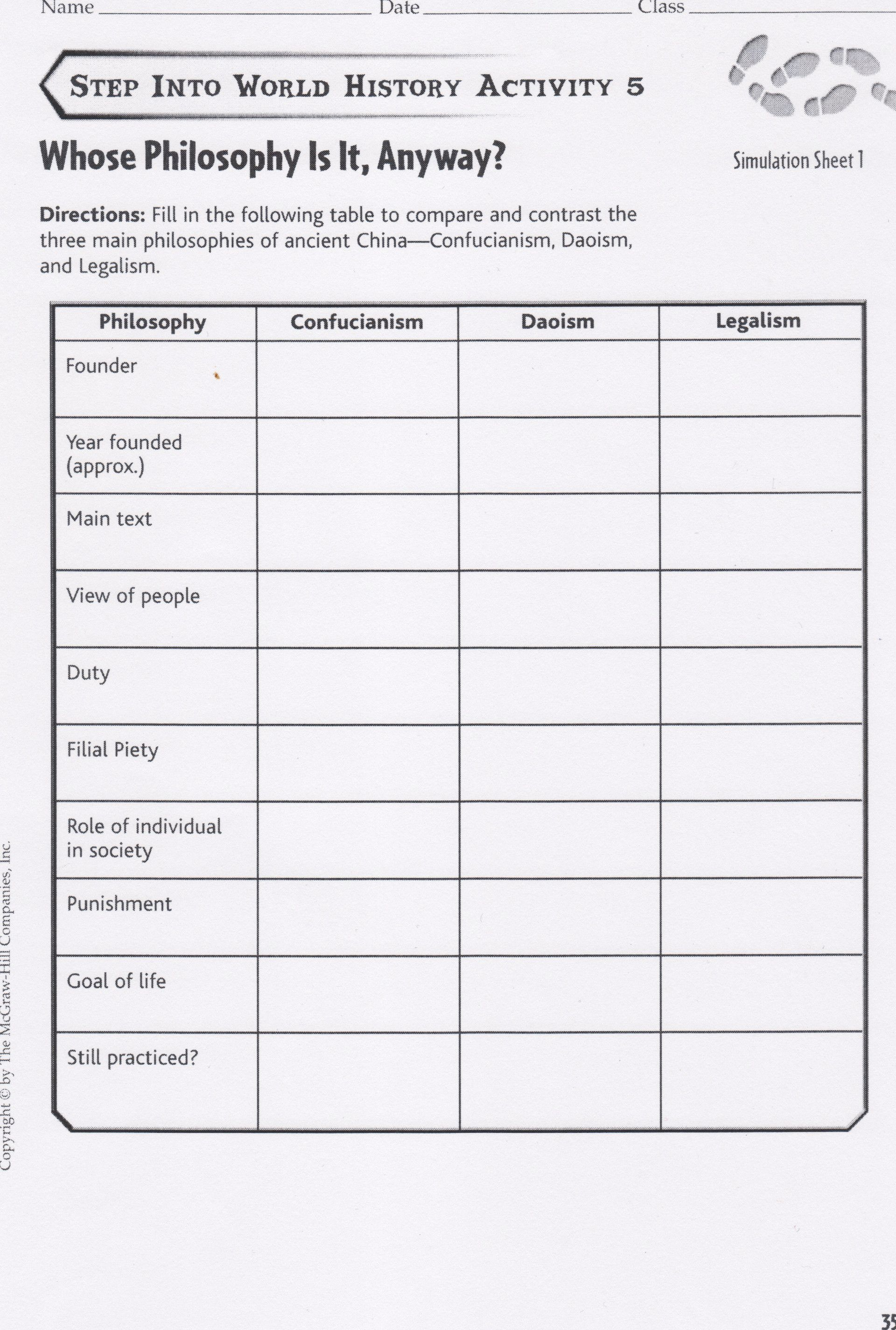 Worksheet Ancient China Worksheets Grass Fedjp Worksheet