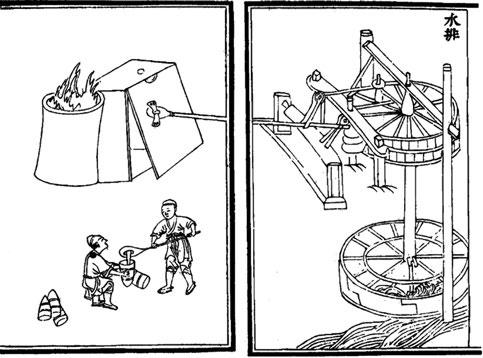 Science, Traditional (Chuántǒng kēxué 传统科学)|Chuántǒng