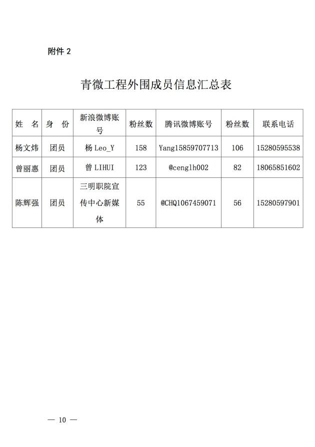 三明青v工程10
