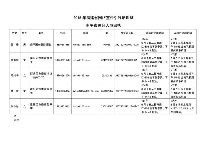 2015年福建省网络宣传引导培训班(南平参会回执)