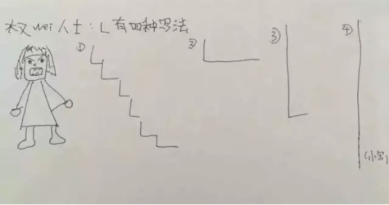 """L有四种写法"";图片来自网络"