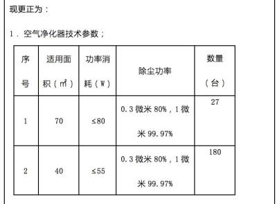 %e6%88%90%e9%83%bd%e5%9c%b0%e7%a8%8e%e6%8b%9b%e6%a0%872