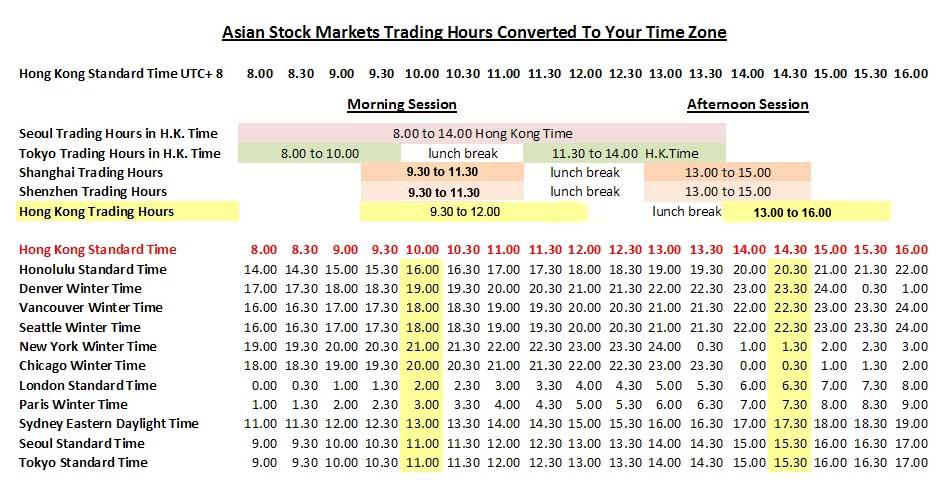 china stock market trading