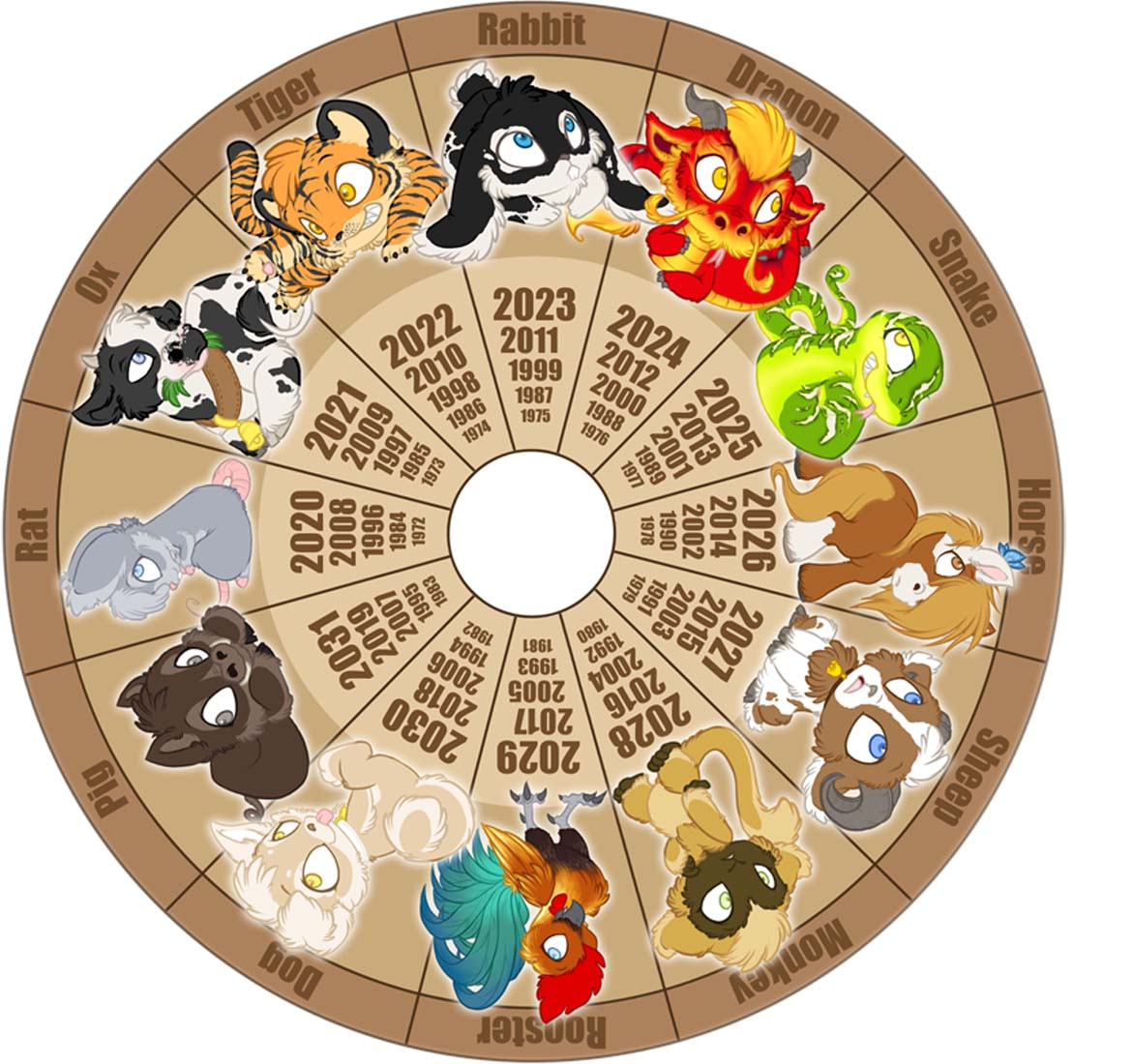 Search Results For Chinese Zodiac Placemat Printable
