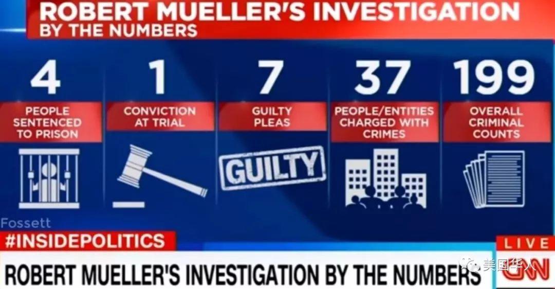 特朗普头上的疑云散去了吗?深度解读司法部长的穆勒报告摘要