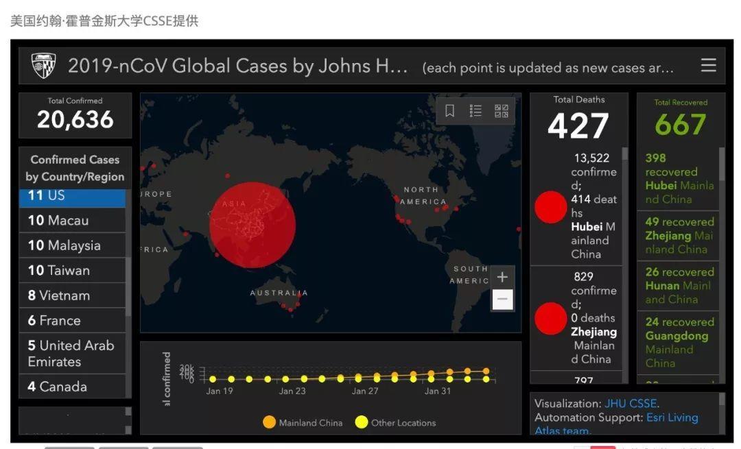 全球新冠病毒感染突破2万人——莫恐慌,也别掉以轻心