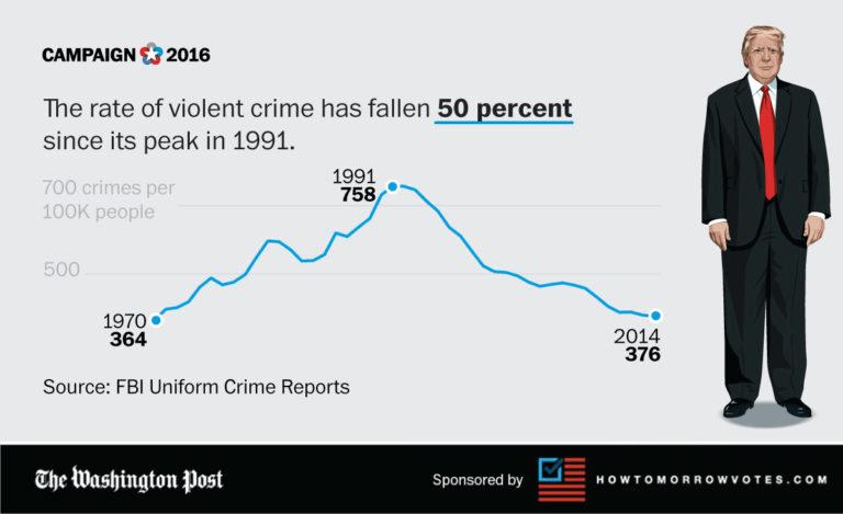 美国的刑事司法体系是否存在系统性的种族歧视?