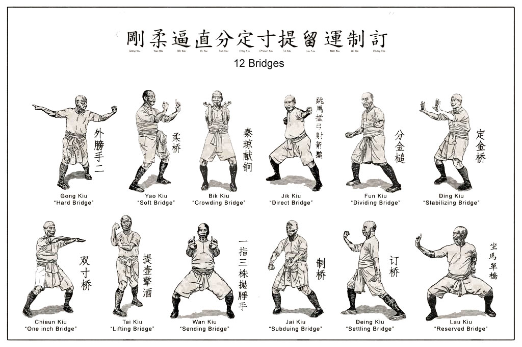 Chinese Martial Arts in the News: June 10th, 2013: The