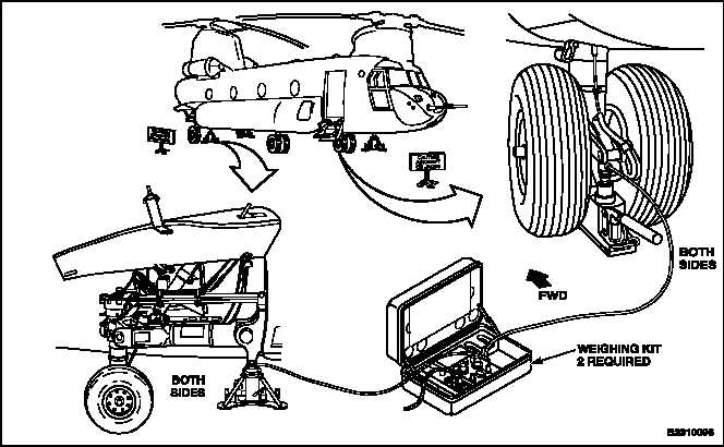 1-31 LEVEL AND WEIGH HELICOPTER (4-POINT) (AVIM)