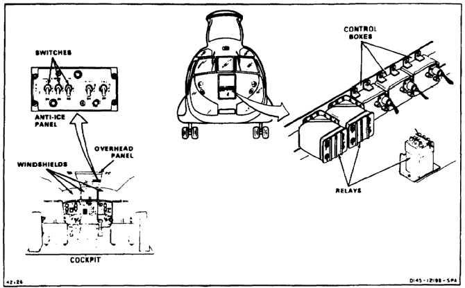 WINDSHIELD ANTI-ICING SYSTEM