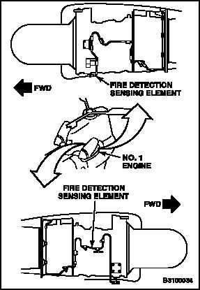 Aircraft Engine Fire Aircraft Ailerons Wiring Diagram ~ Odicis